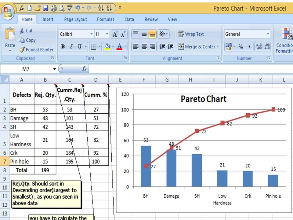 How to Plot Pareto Chart in Excel