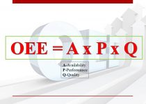 OEE Calculation