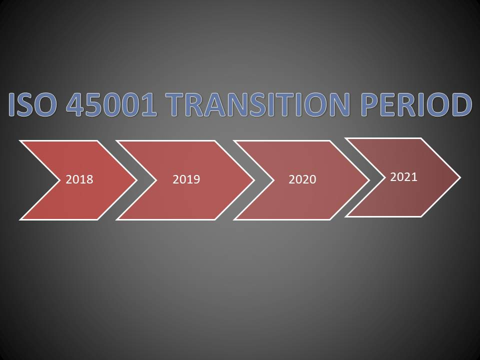 ISO 45001 Transition Period