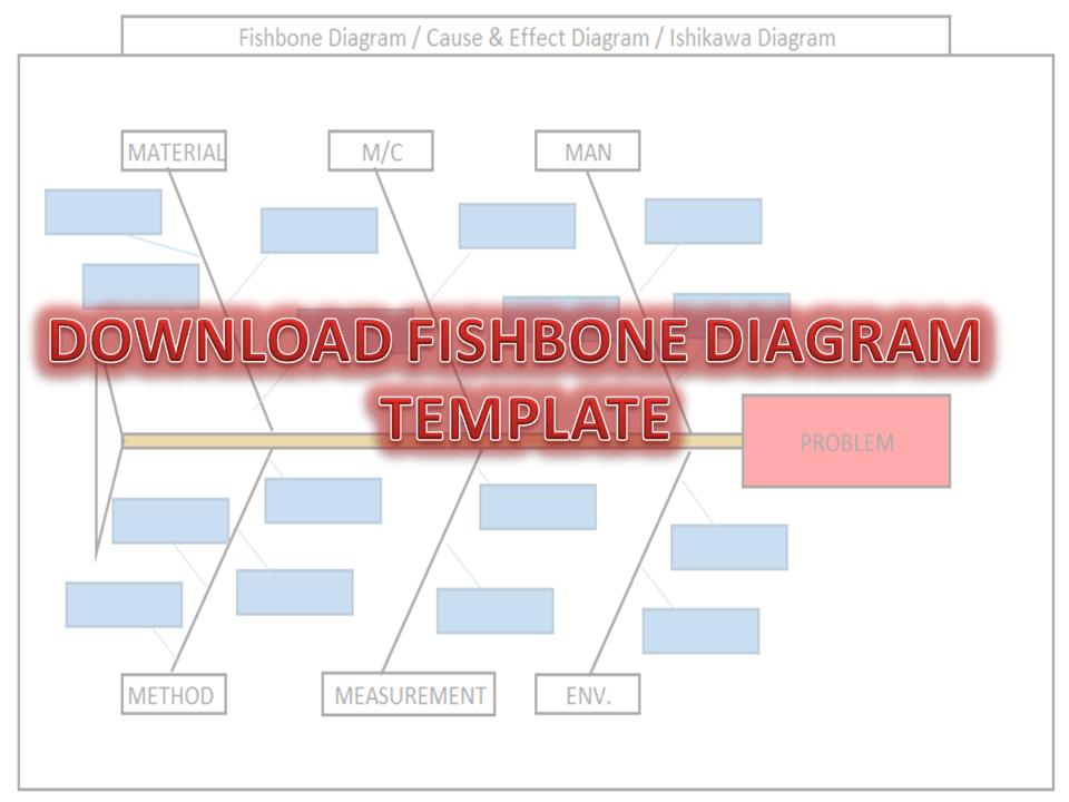 Fishbone Diagram Template