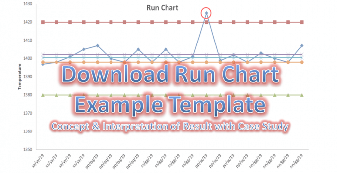 how to create run chart in excel archives